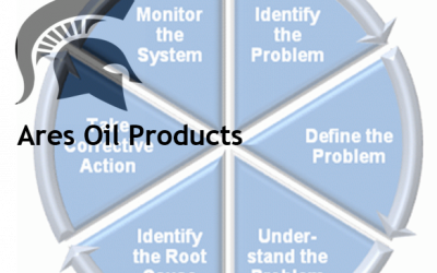 Protected: Ares Root Cause Analysis